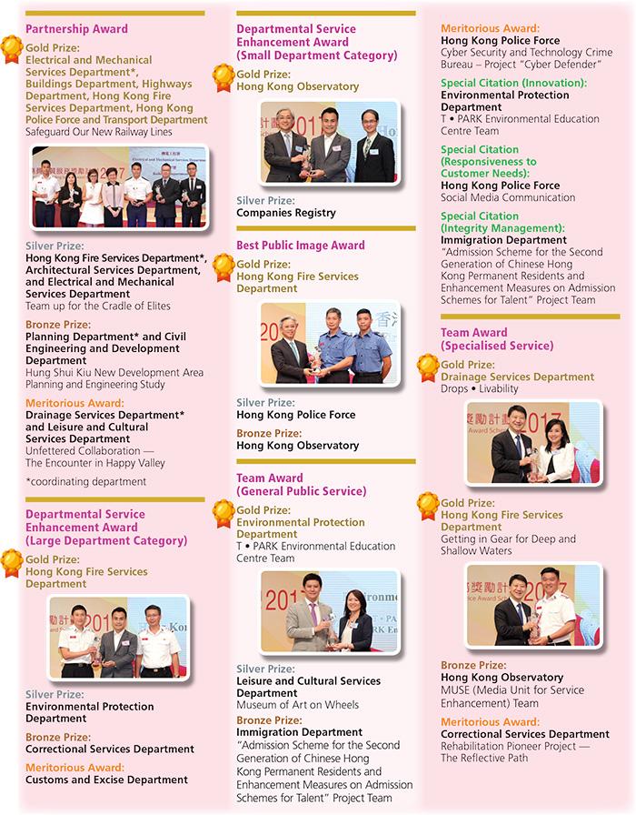 Civil Service Newsletter Issue 100